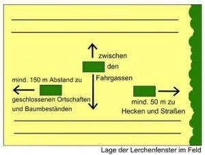 Abb.: Stiftung Westfälische Kulturlandschaft
