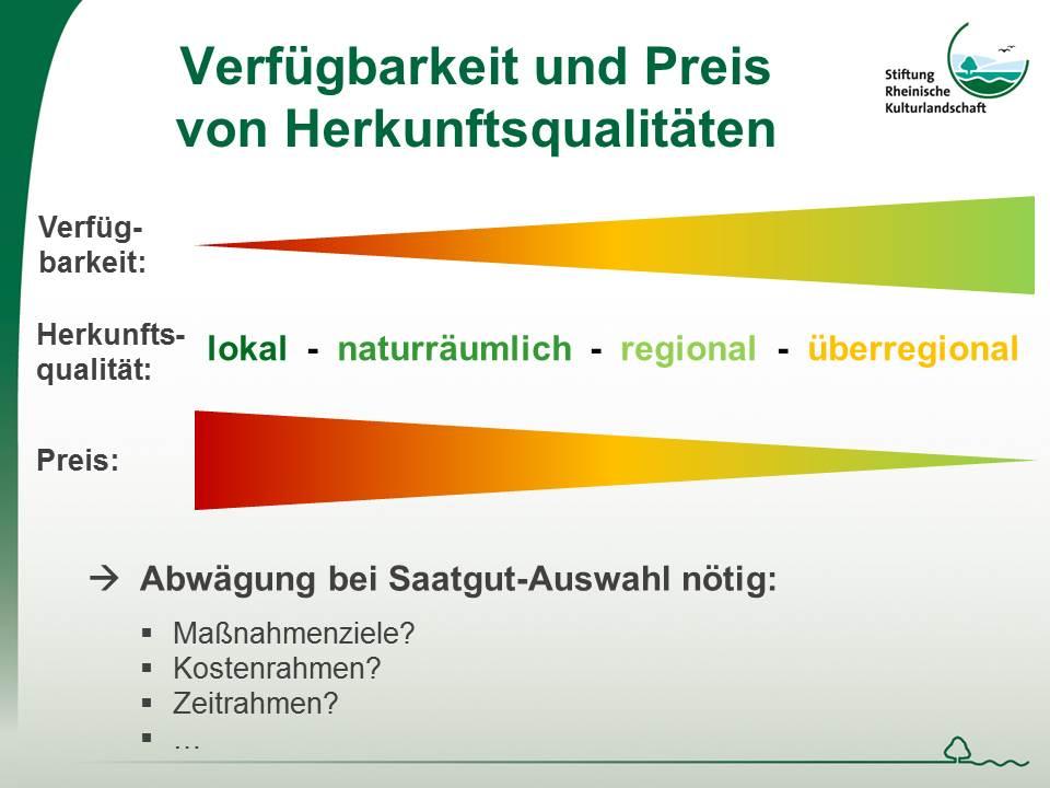 Saatgut Herkunftsqualität Verfügbarkeit Preis